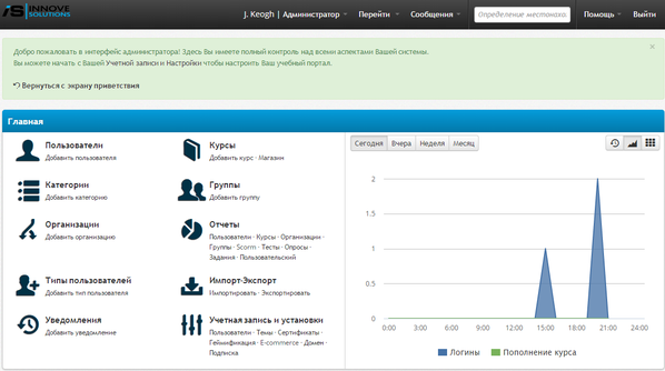 Innove Solutions LMS in Russian